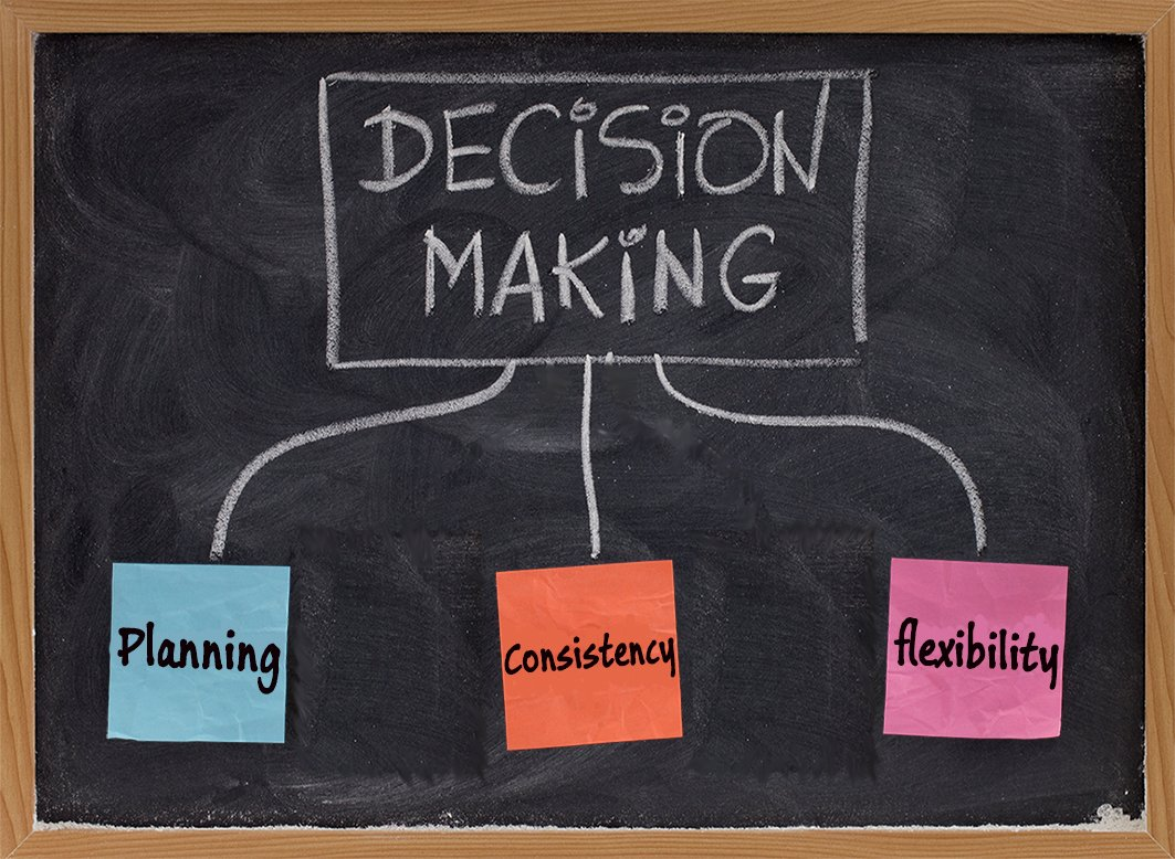 Intelligent Decision Making for Small Business Owners