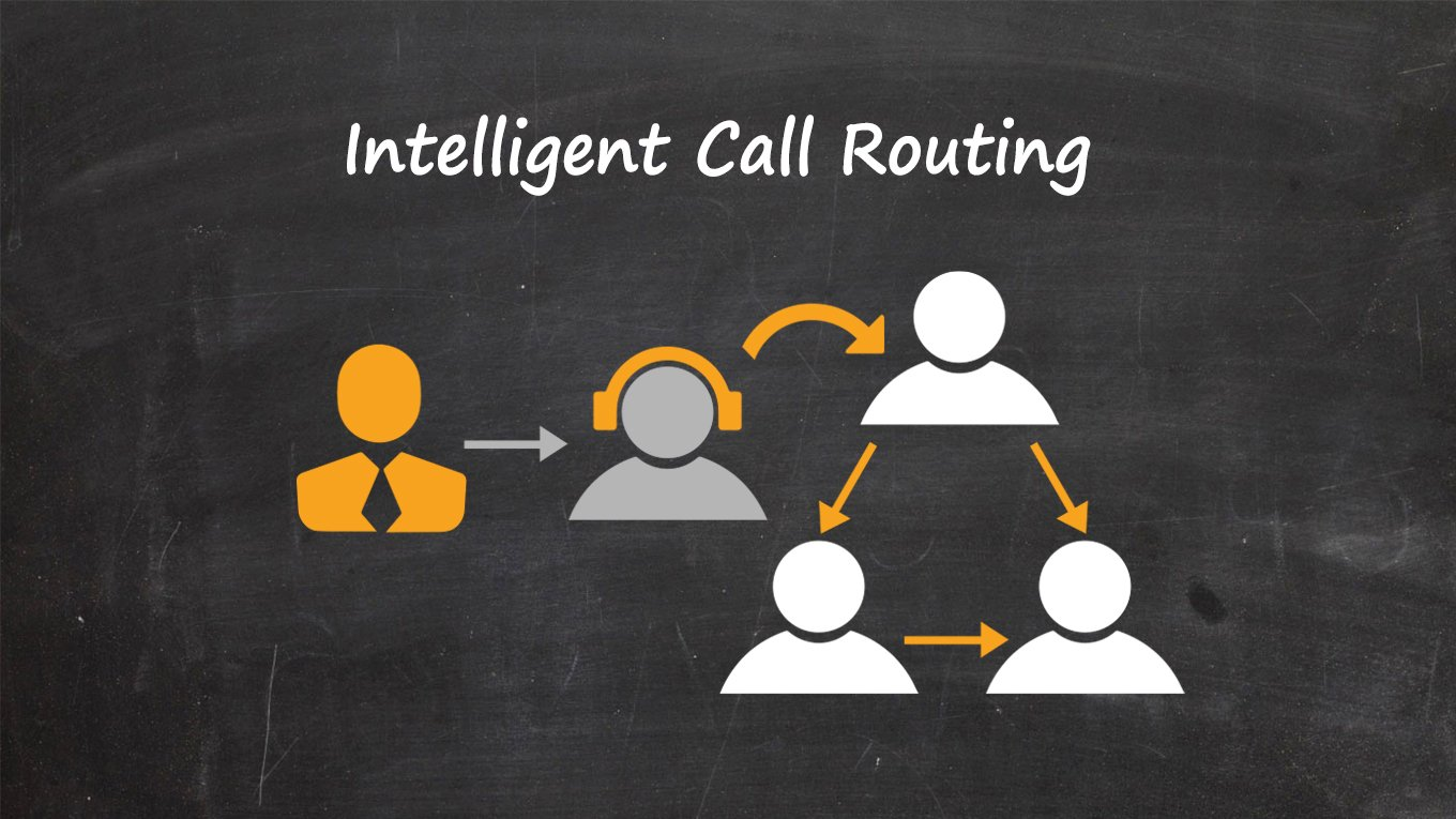 Never Miss a Phone Lead via Intelligent Call Routing