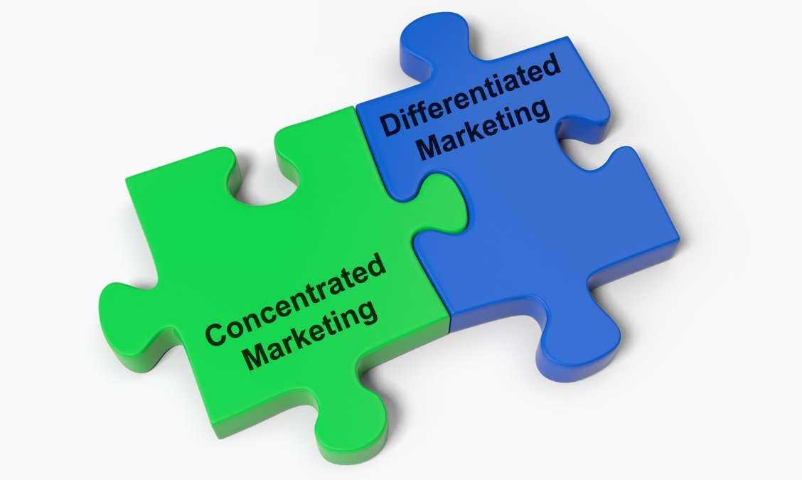 Concentrated or Differentiated Marketing?